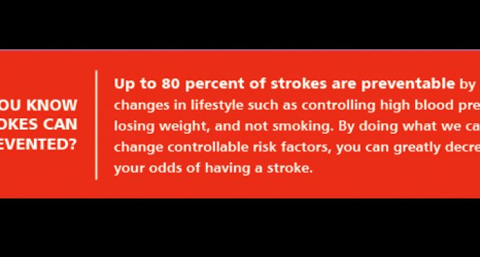 Commentary: Learn your numbers during Stroke Awareness Month